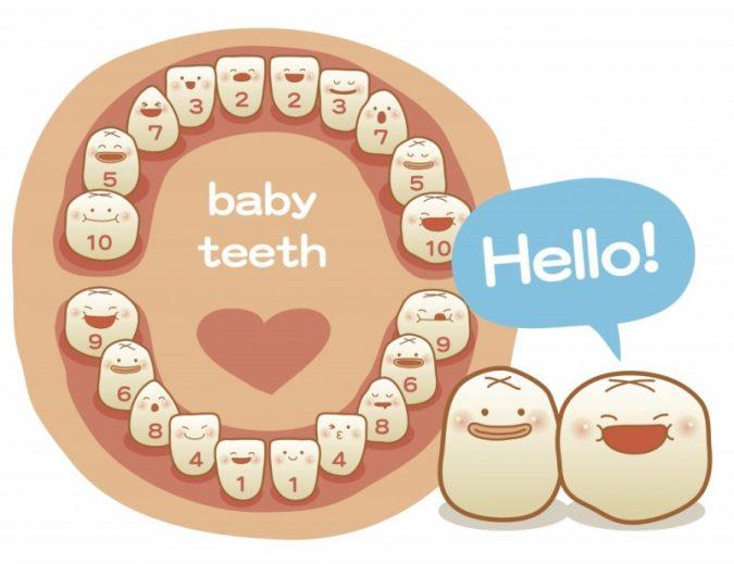 Nascimento dos dentes no bebê: sintomas e como tratar